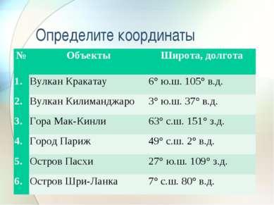 Определите координаты № Объекты Широта, долгота 1. Вулкан Кракатау 6° ю.ш. 10...