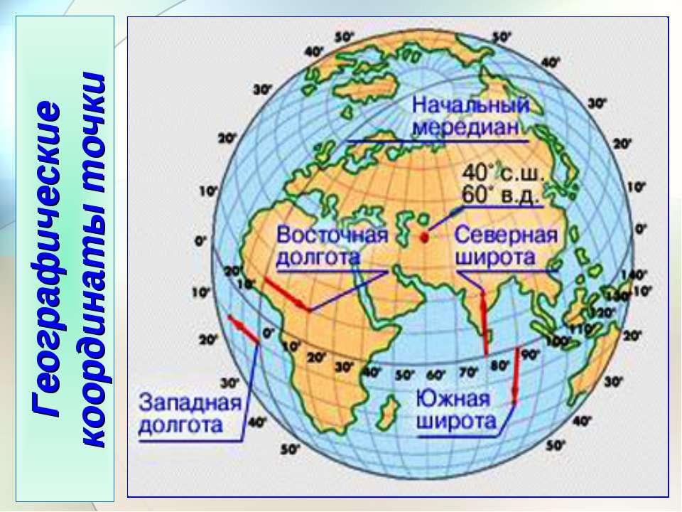 Географические координаты точки