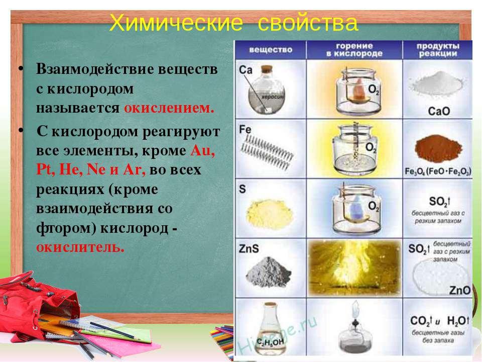Химические свойства Взаимодействие веществ с кислородом называется окислением...