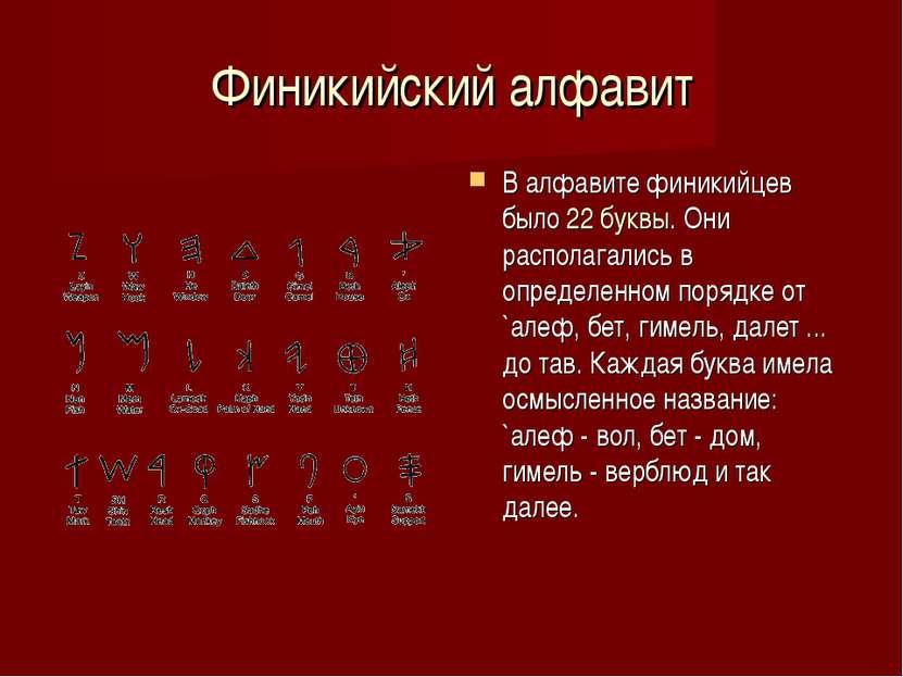 Финикийский алфавит В алфавите финикийцев было 22 буквы. Они располагались в ...