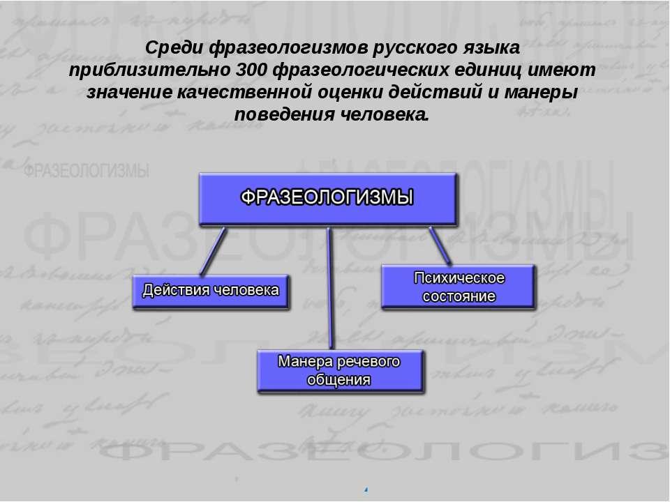 Среди фразеологизмов русского языка приблизительно 300 фразеологических едини...