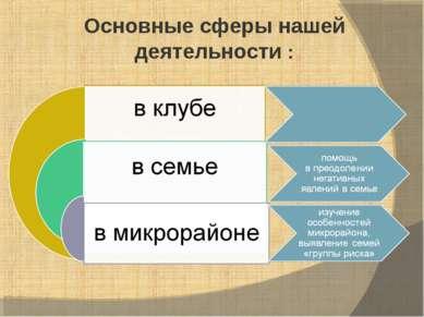 Основные сферы нашей деятельности :