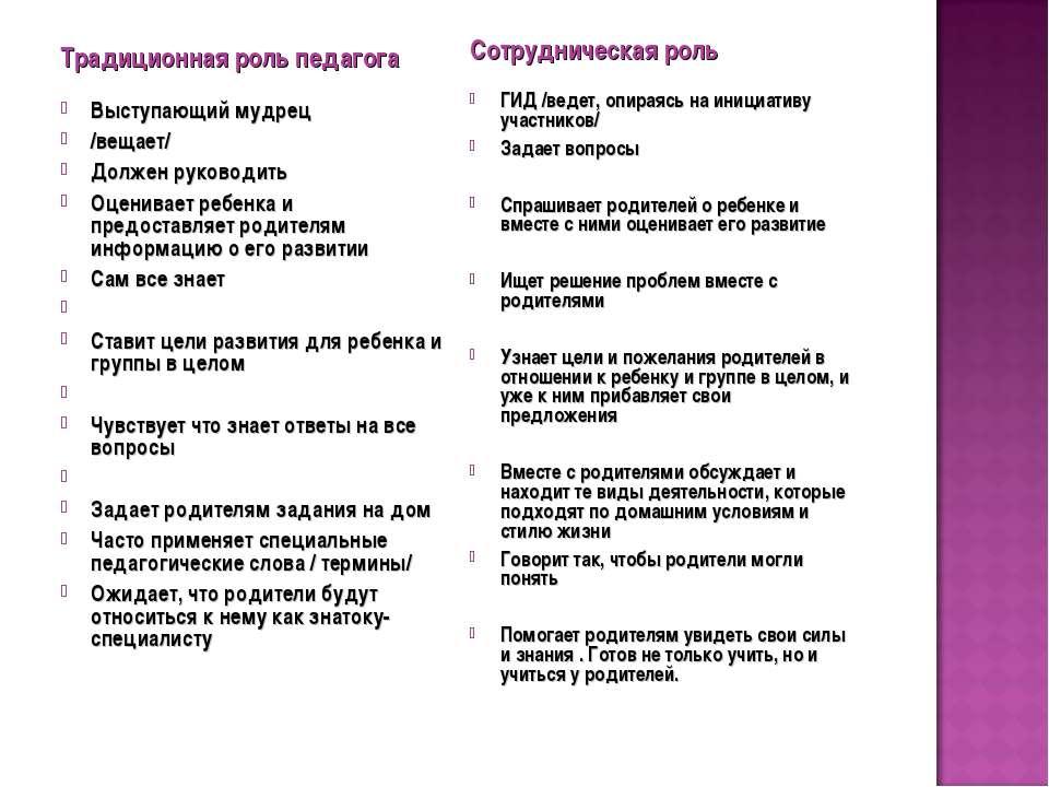 Традиционная роль педагога  Выступающий мудрец /вещает/ Должен руководить Оц...