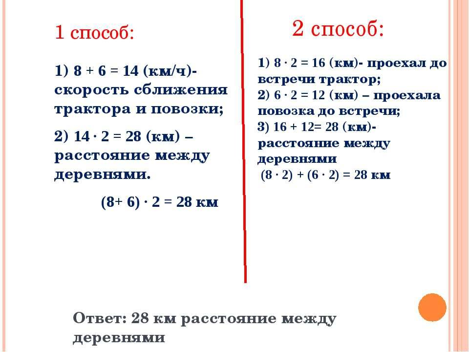 1 способ: 1) 8 + 6 = 14 (км/ч)- скорость сближения трактора и повозки; 2) 14 ...