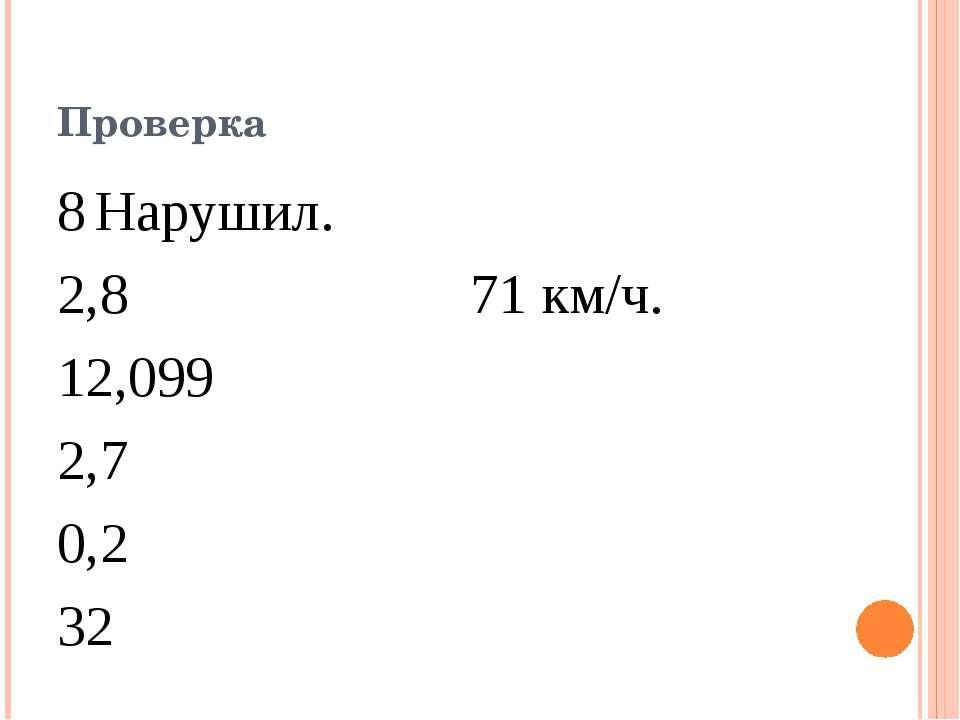 Проверка 8 Нарушил. 2,8 71 км/ч. 12,099 2,7 0,2 32