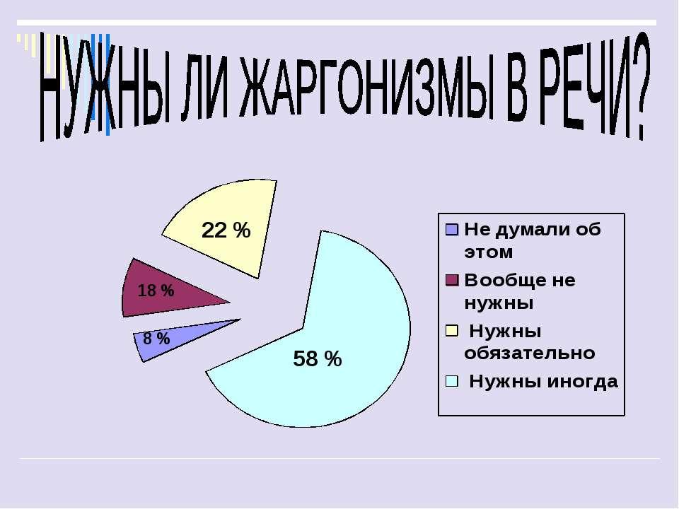 58 % 22 % 18 % 8 %