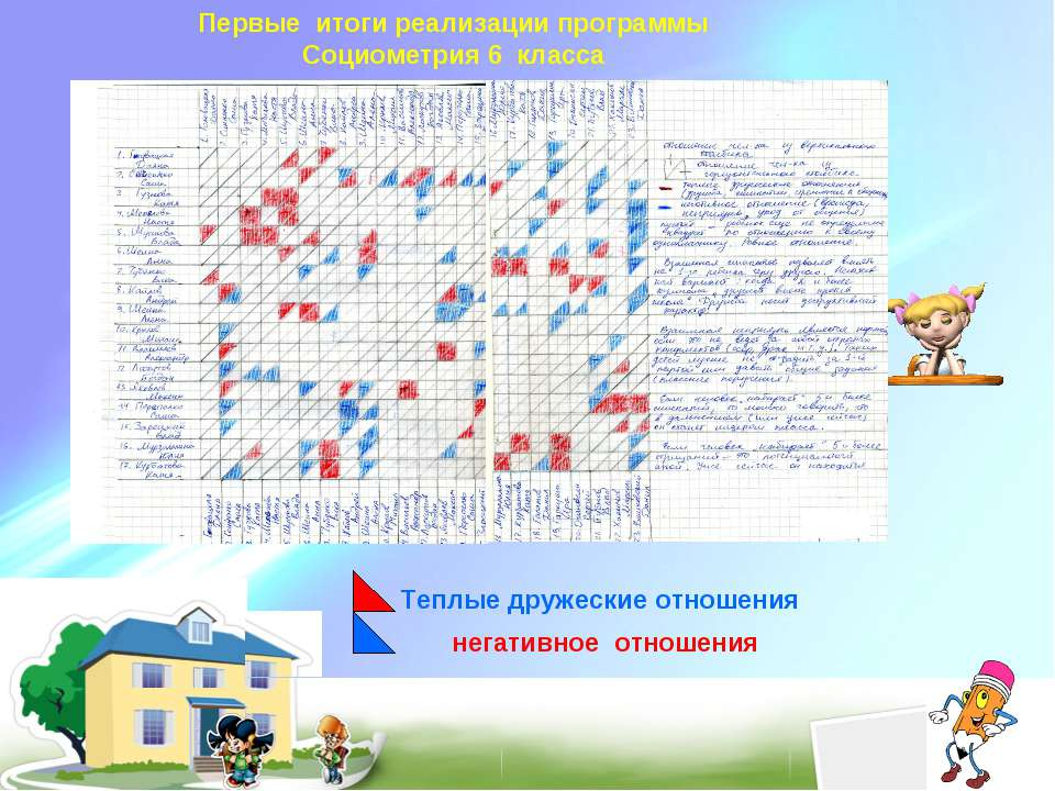 Первые итоги реализации программы Социометрия 6 класса Теплые дружеские отнош...