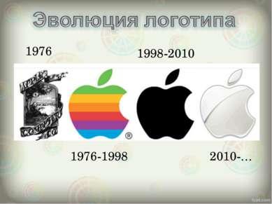 1976 1976-1998 1998-2010 2010-…
