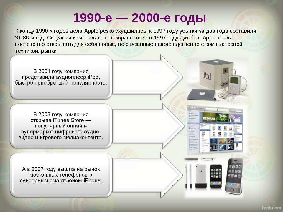 1990-е— 2000-е годы К концу 1990-х годов дела Apple резко ухудшились, к 1997...