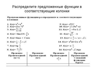 Распределите предложенные функции в соответствующие колонки