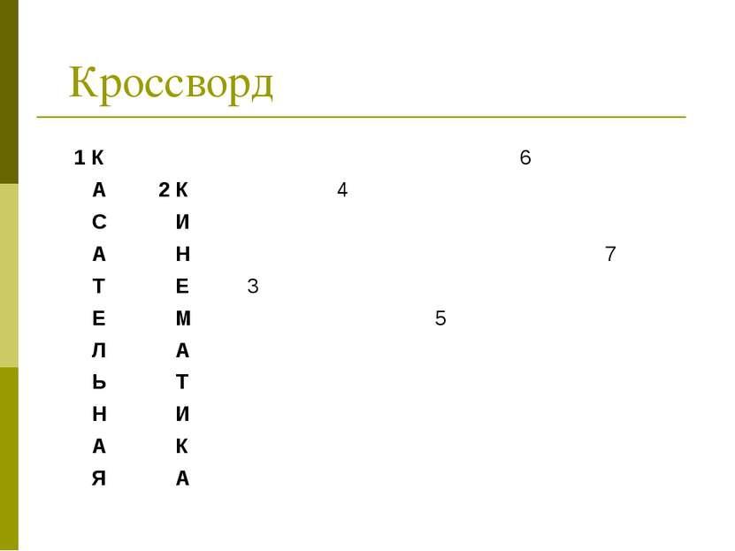 Кроссворд 1 К 6 А 2 К 4 С И А Н 7 Т Е 3 Е М 5 Л А Ь Т Н И А К Я А