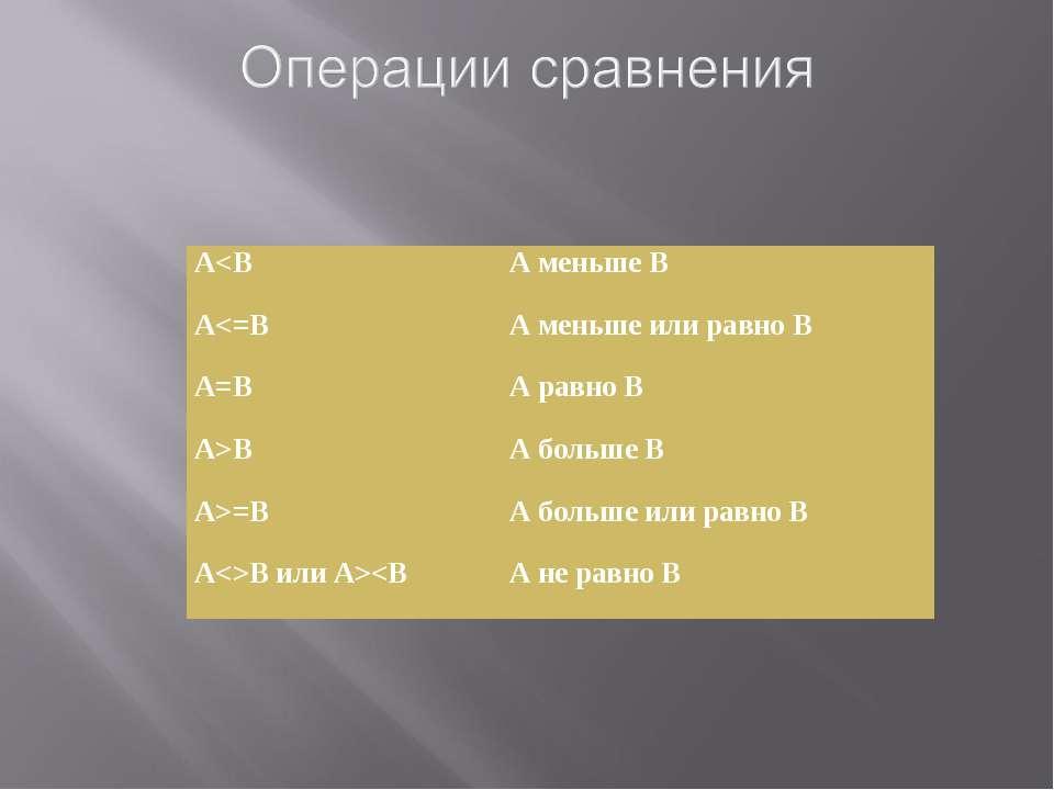 А=В А больше или равно В АВ или А>