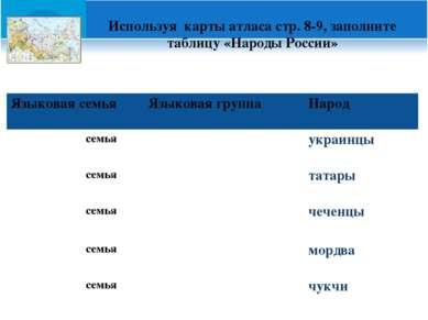 Используя карты атласа стр. 8-9, заполните таблицу «Народы России» Языковая с...