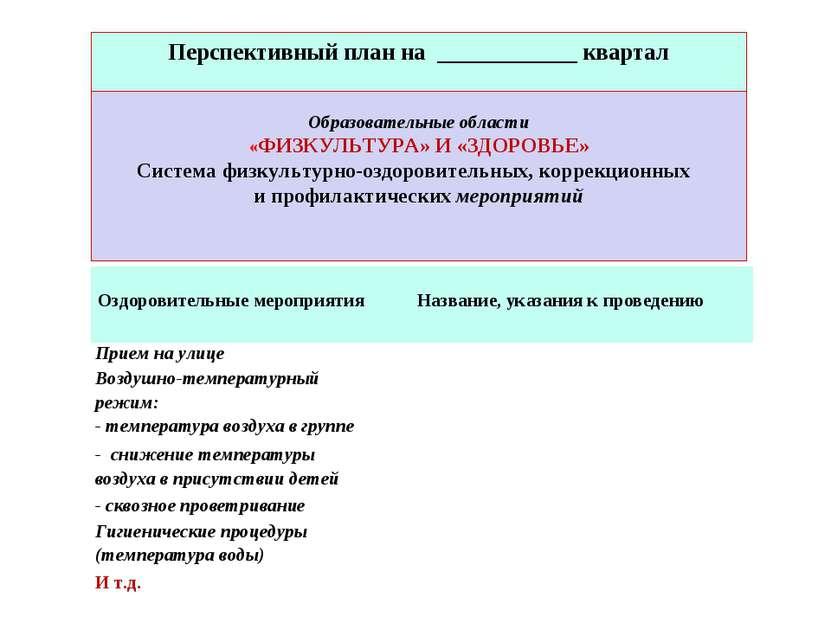 Образовательные области «ФИЗКУЛЬТУРА» И «ЗДОРОВЬЕ» Система физкультурно-оздор...