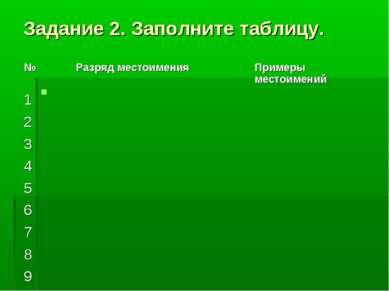Задание 2. Заполните таблицу. № Разряд местоимения Примеры местоимений 1 2 3 ...