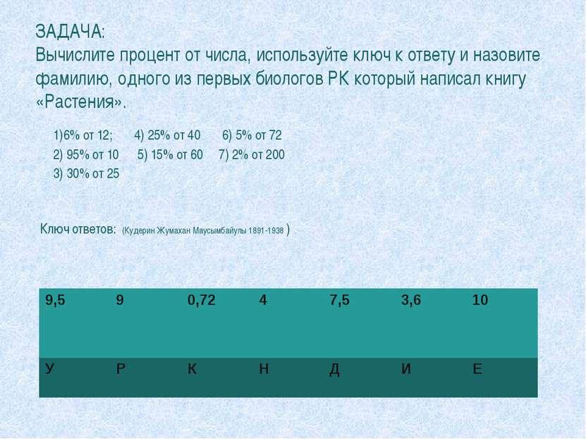 ЗАДАЧА: Вычислите процент от числа, используйте ключ к ответу и назовите фами...