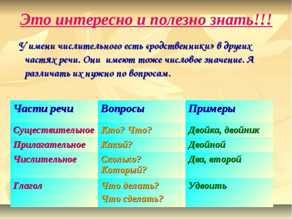 Это интересно и полезно знать!!! У имени числительного есть «родственники» в ...