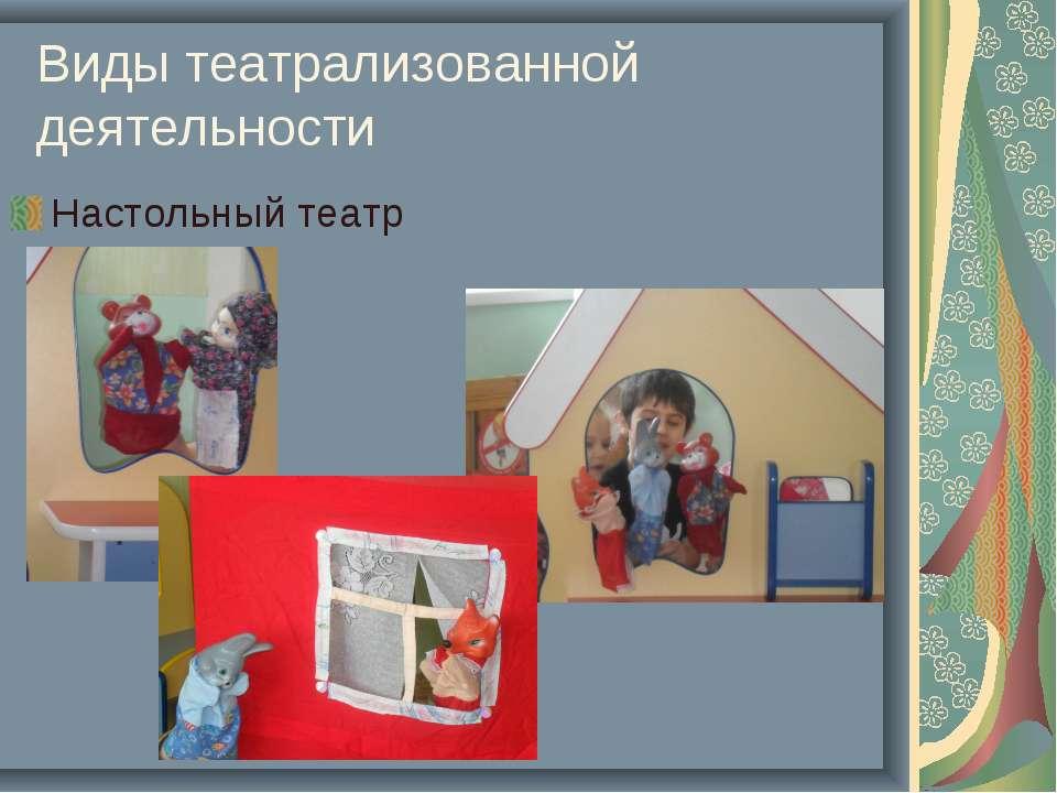 Виды театрализованной деятельности Настольный театр