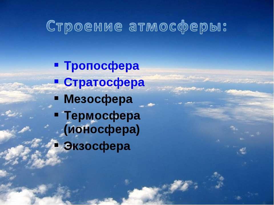 Тропосфера Стратосфера Мезосфера Термосфера (ионосфера) Экзосфера