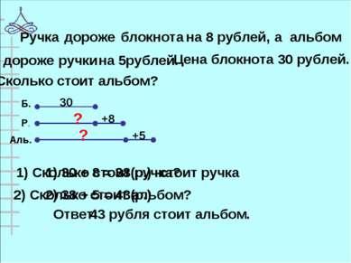 Ручка дороже блокнота на 8 рублей, а альбом дороже ручки на 5 рублей. Цена бл...