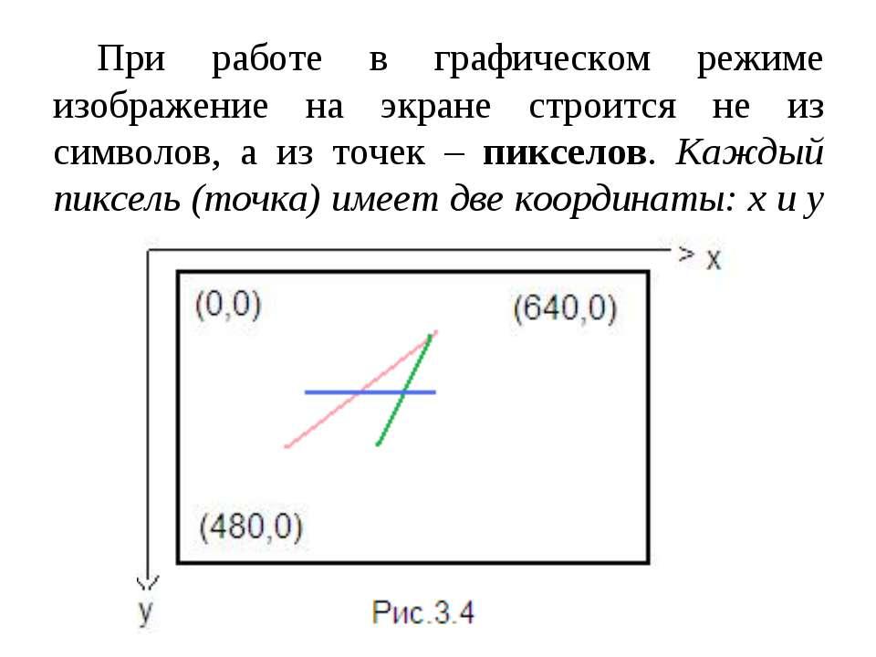 При работе в графическом режиме изображение на экране строится не из символов...