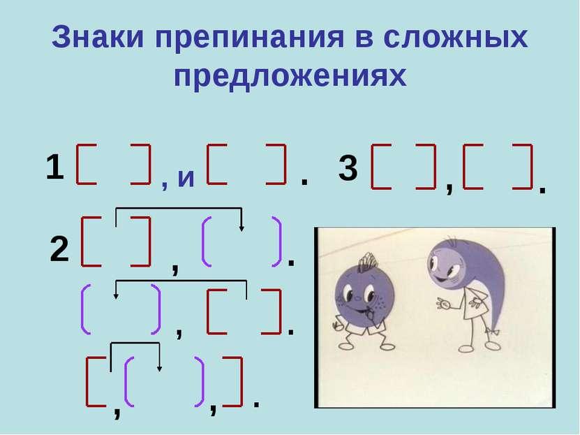Знаки препинания в сложных предложениях , и , 2 1 3 , , . . . , , . .