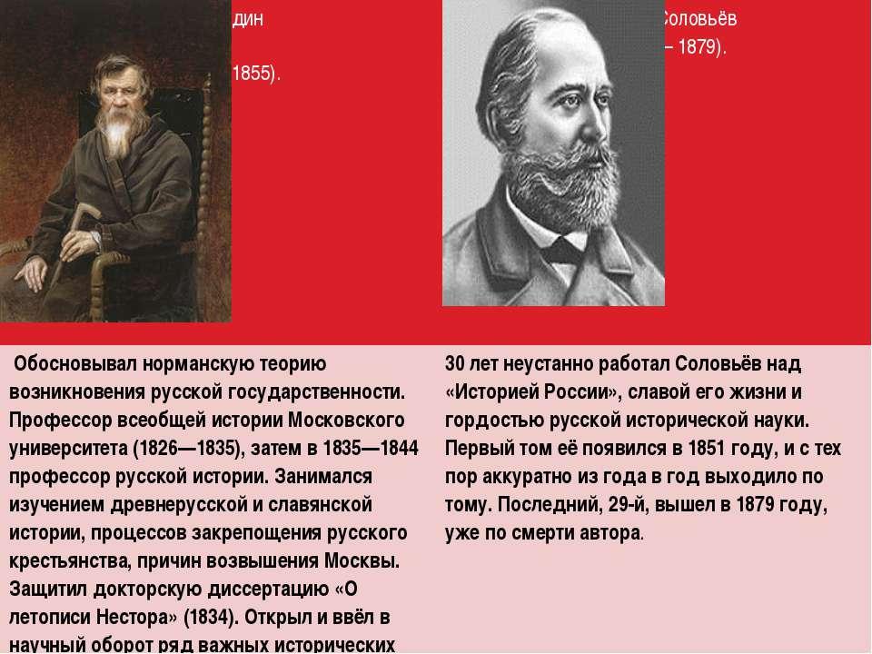 М. Погодин (1800 – 1855). С.М. Соловьёв (1820 – 1879). Обосновывалнорманскуют...