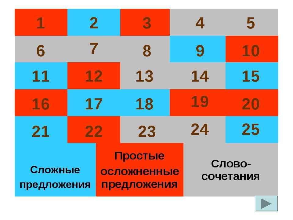 1 2 3 4 5 10 9 8 7 6 11 16 21 12 13 14 15 17 18 19 20 22 23 24 25