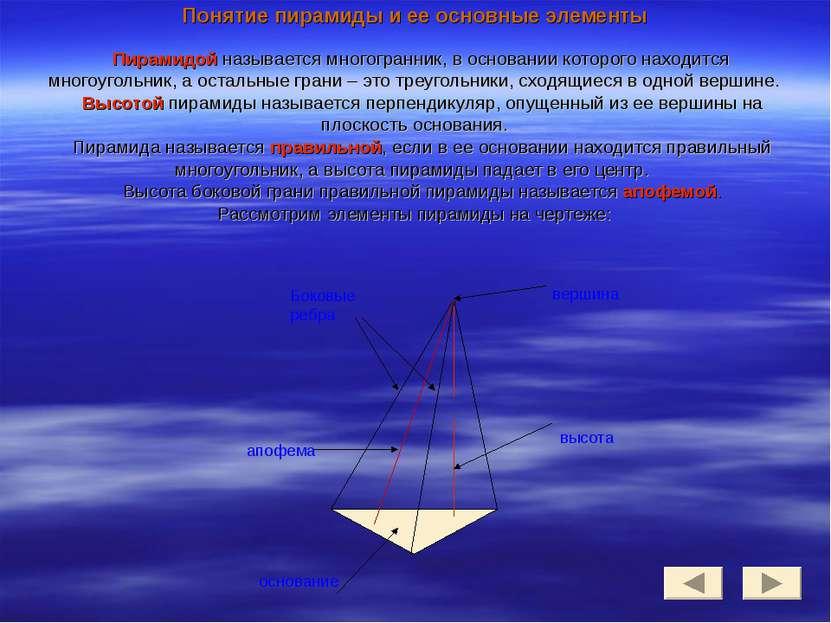 Понятие пирамиды и ее основные элементы Пирамидой называется многогранник, в ...