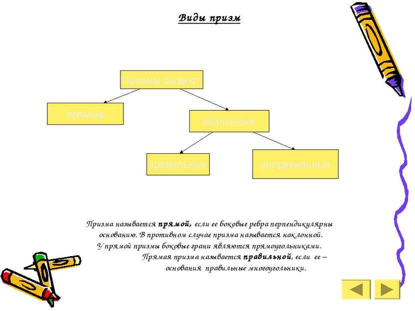 Виды призм Призма называется прямой, если ее боковые ребра перпендикулярны ос...