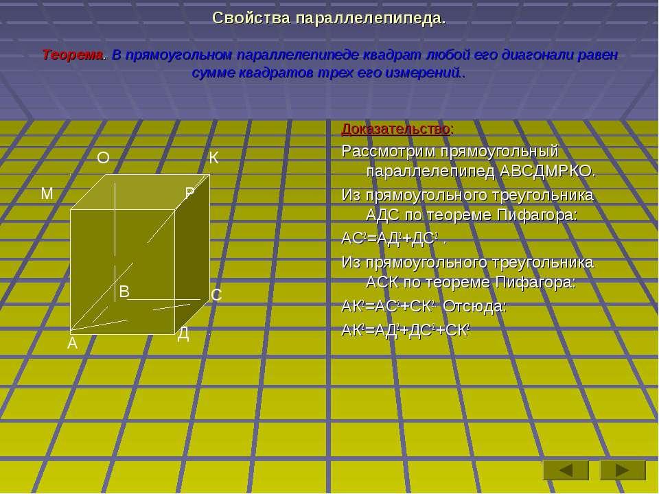 Свойства параллелепипеда. Теорема. В прямоугольном параллелепипеде квадрат лю...
