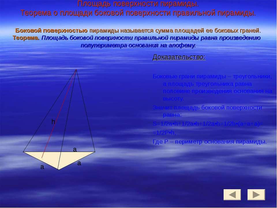Площадь поверхности пирамиды. Теорема о площади боковой поверхности правильно...