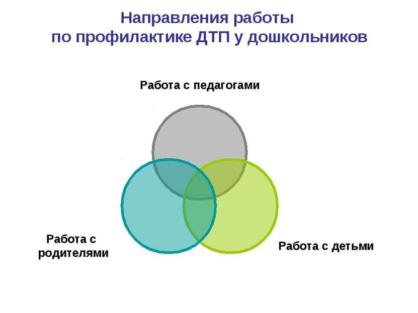 Направления работы по профилактике ДТП у дошкольников