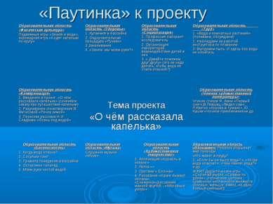 «Паутинка» к проекту Образовательная область «Физическая культура» Подвижные ...