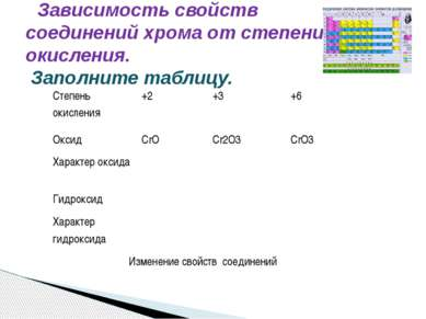 Зависимость свойств соединений хрома от степени окисления. Заполните таблицу....