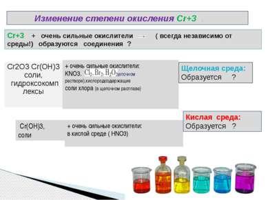 Изменение степени окисления Cr+3 . Cr+3 + очень сильные окислители ( всегда н...