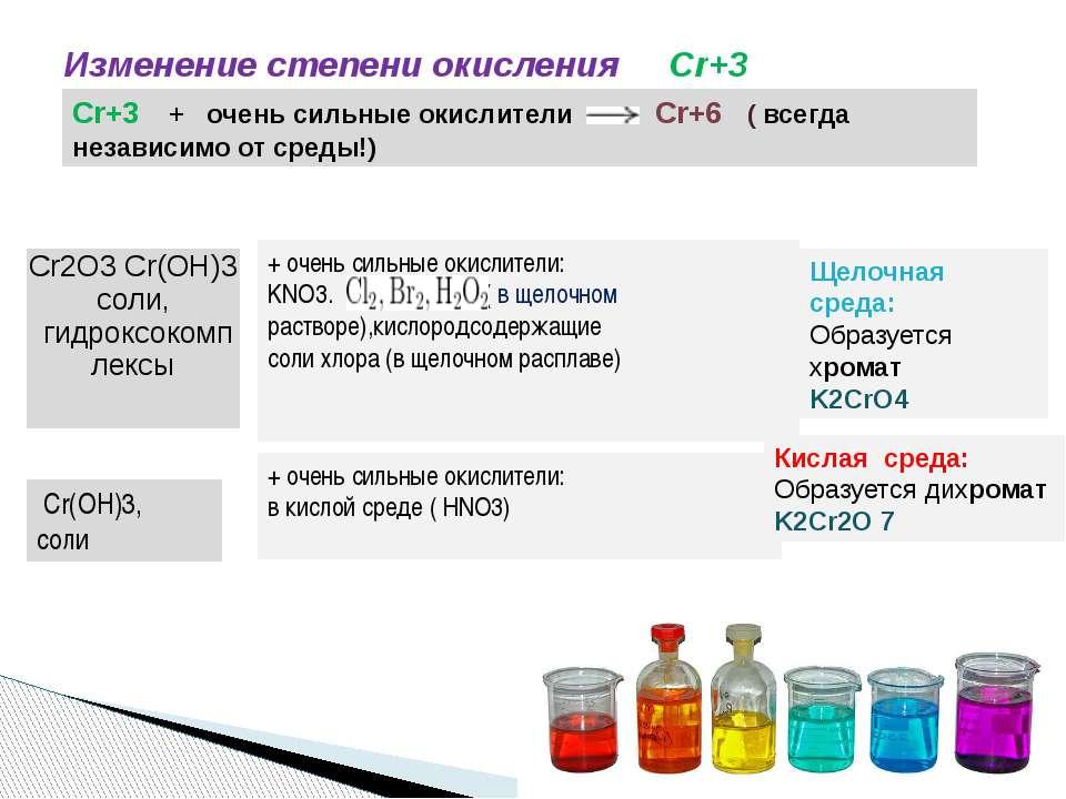 Cr+3 + очень сильные окислители Cr+6 ( всегда независимо от среды!) + очень с...