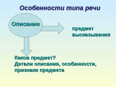 Особенности типа речи Описание предмет высказывания Каков предмет? Детали опи...