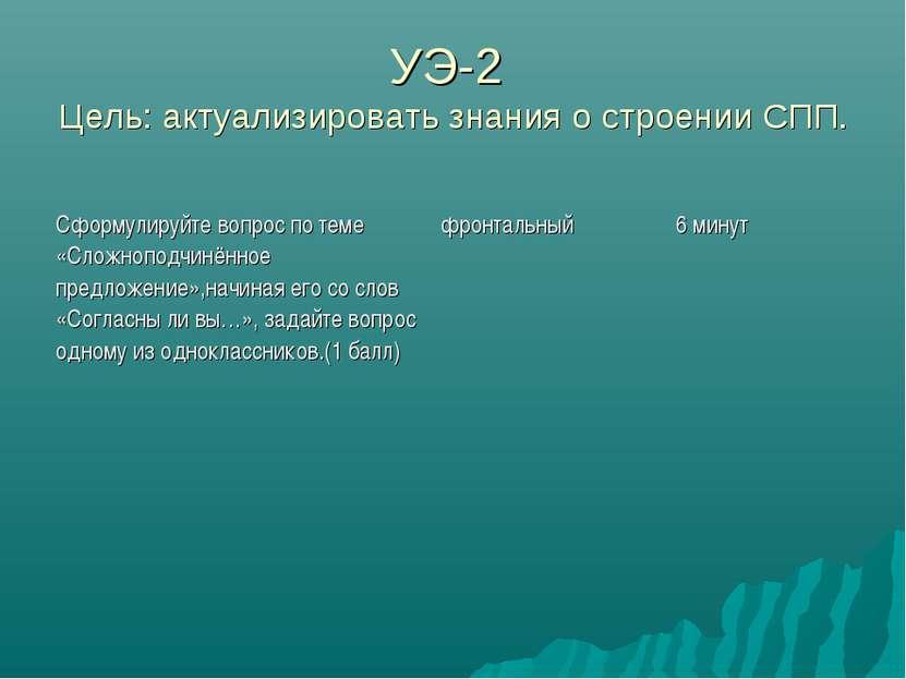 УЭ-2 Цель: актуализировать знания о строении СПП. Сформулируйте вопрос по тем...