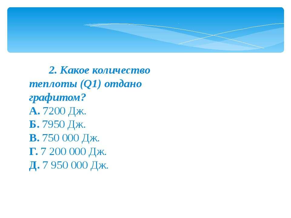 2. Какое количество теплоты (Q1) отдано графитом? А.7200 Дж. Б.7950 ...
