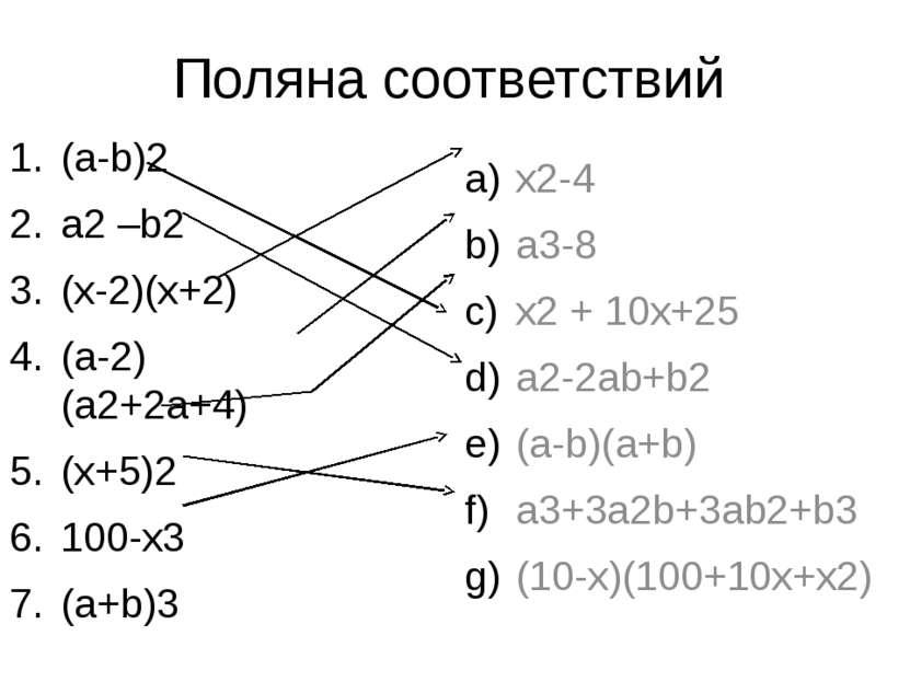 Поляна соответствий (a-b)2 а2 –b2 (x-2)(x+2) (a-2) (a2+2a+4) (x+5)2 100-x3 (a...
