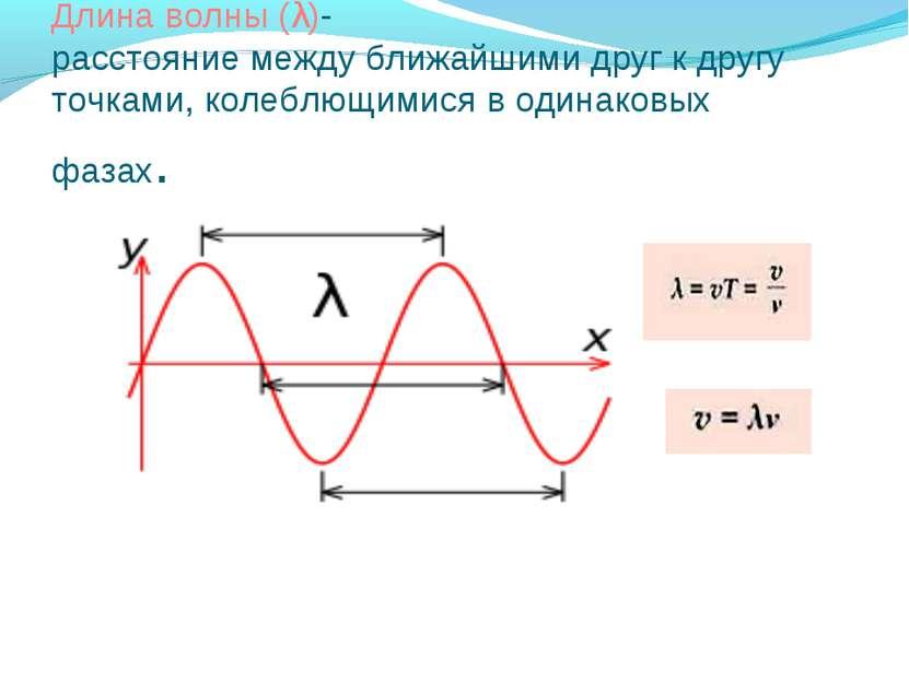 Длина волны (λ)- расстояние между ближайшими друг к другу точками, колеблющим...