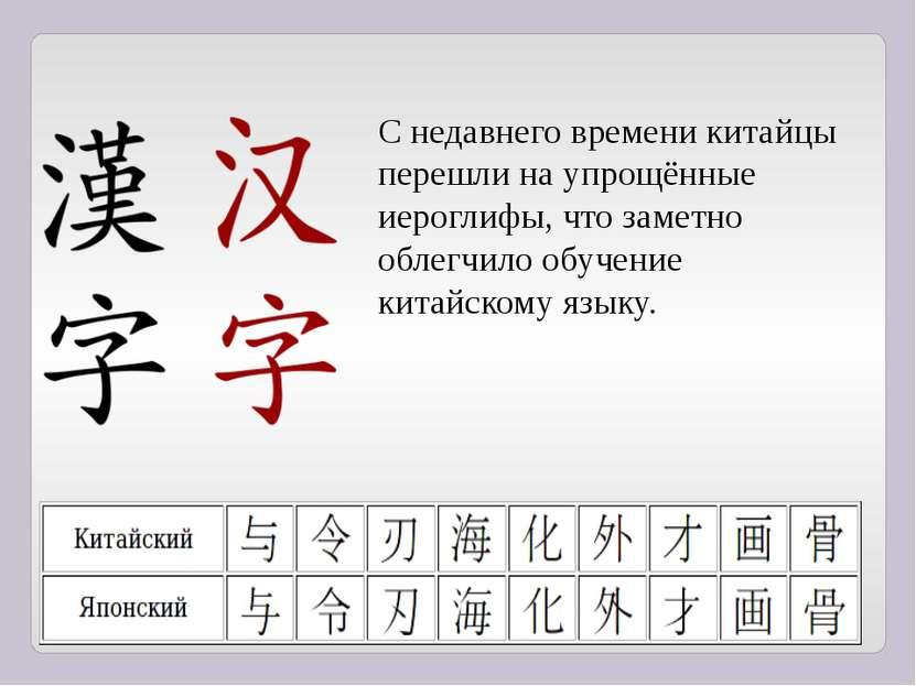 С недавнего времени китайцы перешли на упрощённые иероглифы, что заметно обле...