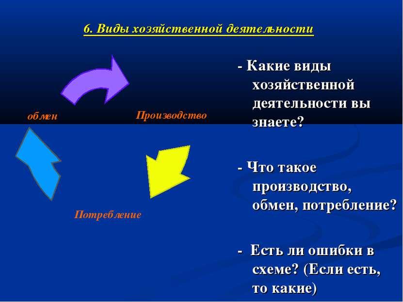 6. Виды хозяйственной деятельности - Какие виды хозяйственной деятельности вы...