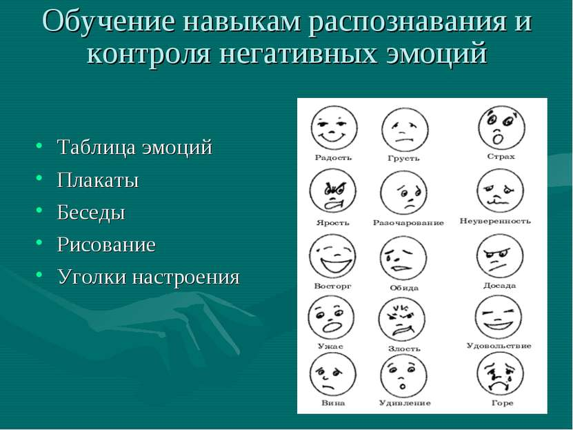 Обучение навыкам распознавания и контроля негативных эмоций Таблица эмоций Пл...