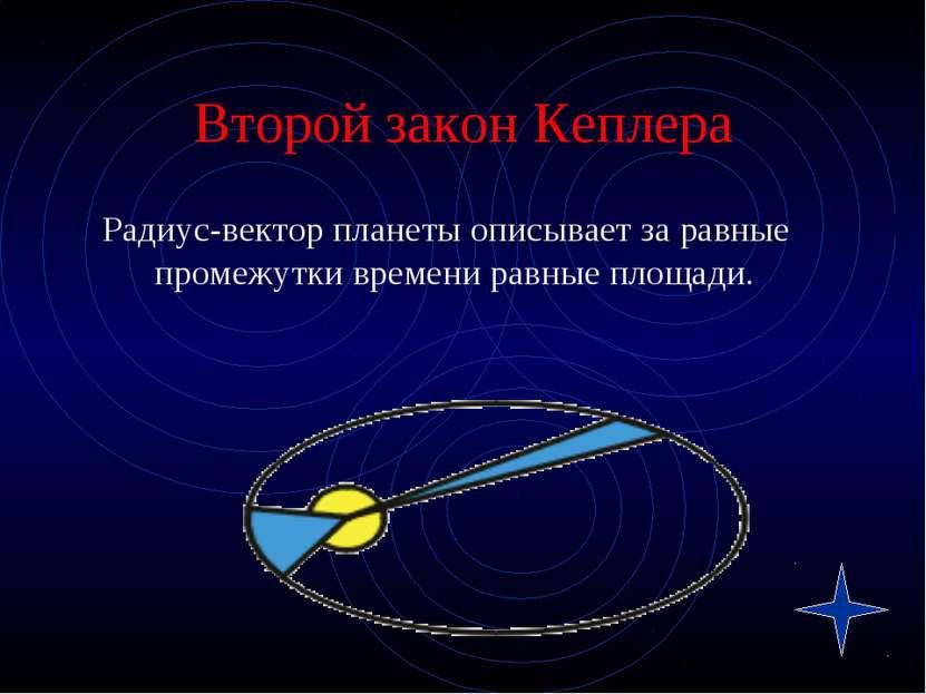 Второй закон Кеплера Радиус-вектор планеты описывает за равные промежутки вре...