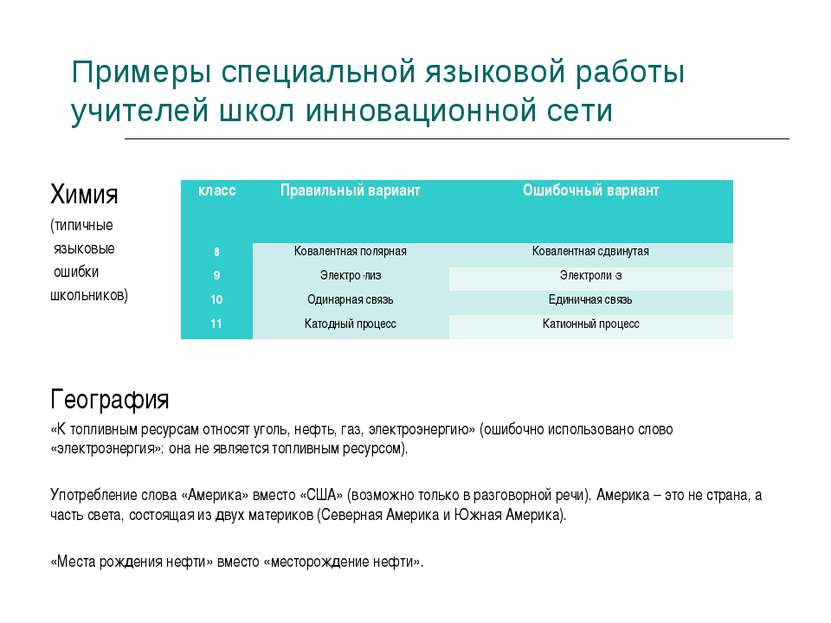 Примеры специальной языковой работы учителей школ инновационной сети Химия (т...