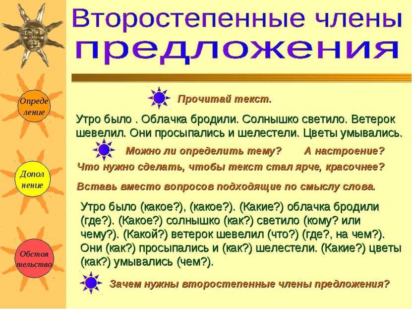 Допол нение Опреде ление Обстоя тельство Утро было (какое?), (какое?). (Какие...