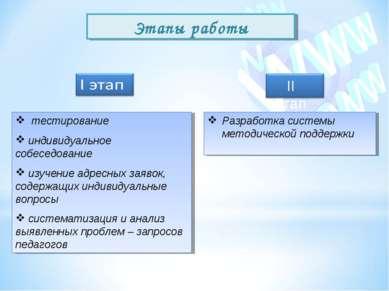 Этапы работы тестирование индивидуальное собеседование изучение адресных заяв...