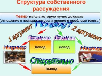 Структура собственного рассуждения Тезис- мысль которую нужно доказать (отнош...
